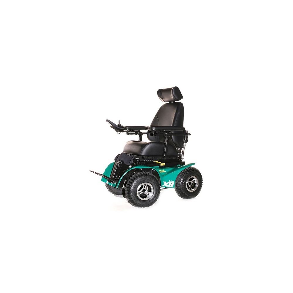 Quality Used Electric Mobility Scooters Autos Post