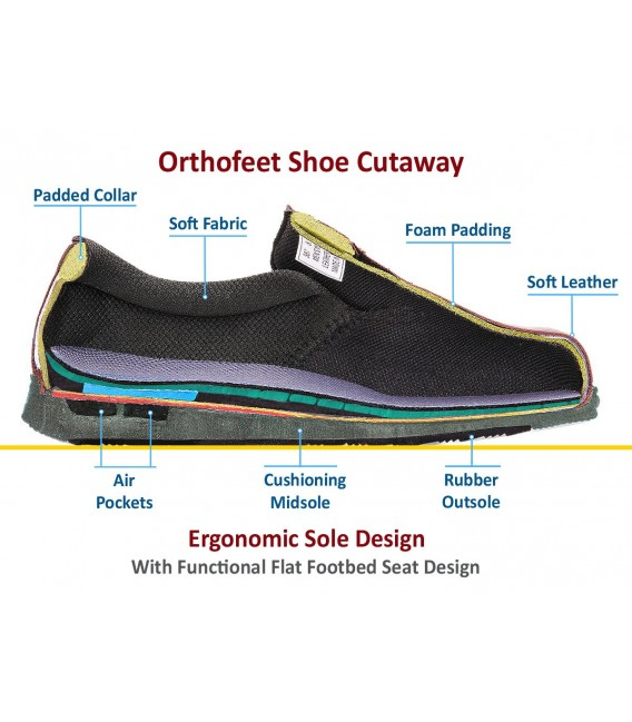 OrthoFeet Women s Acadia Diabetic Shoes - Black - American Quality ... ce748943e