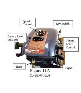Sprinter XL4