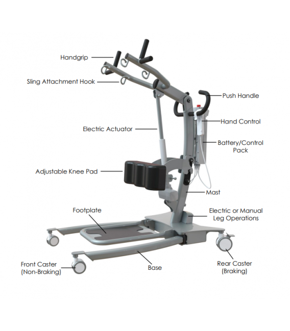Drive Sit to Stand Lift (450 lb Capacity) - STSM450